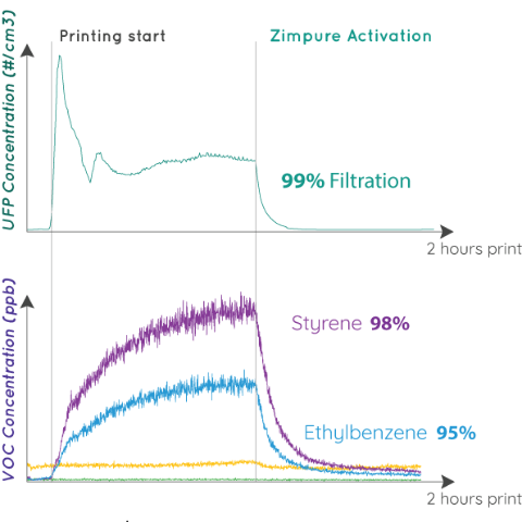 Zimpure 2: Source suction and filtration system