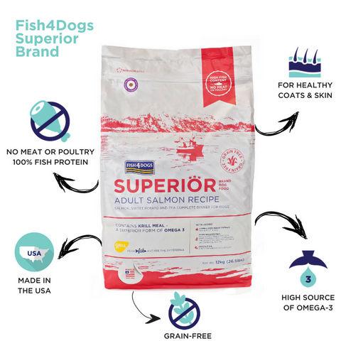 Fish4Dogs Superior Salmon Infographic
