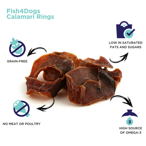 Fish4Dogs Calamari Rings Infographic