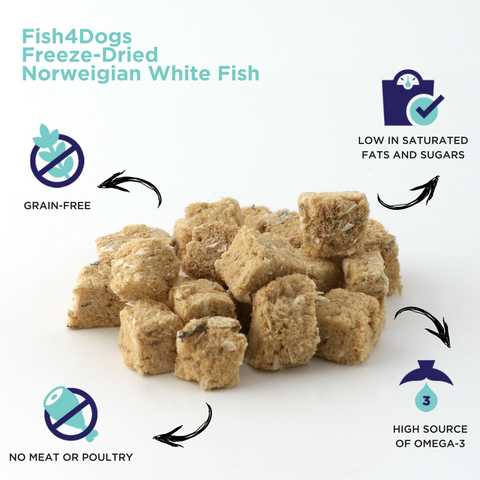 Fish4Dogs Freeze Dried Treats Infographic