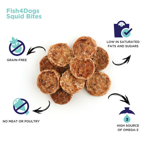 Fish4Dogs Squid Bites Infographic