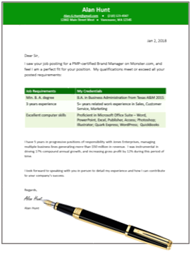 Powerful Cover Letter and Personalization Template