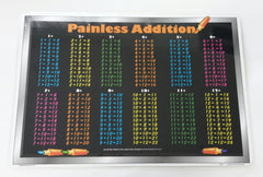 painless addition placemat