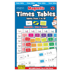 Magnetic times table 1-12