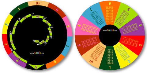 Multiplication times tables wheel