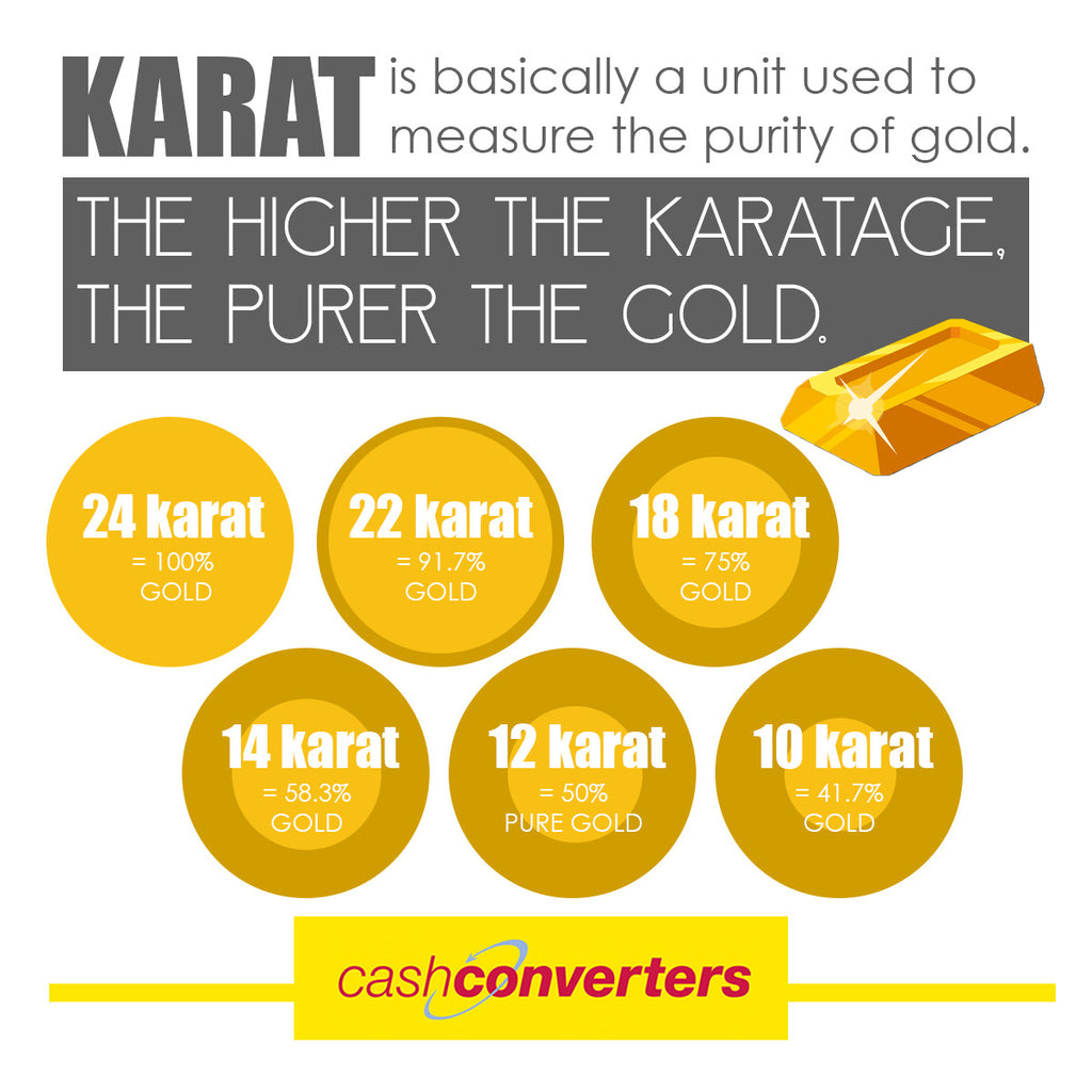 Buying Gold? You Need To Read This To Find Out What Does Karat In Gold Symbolize!