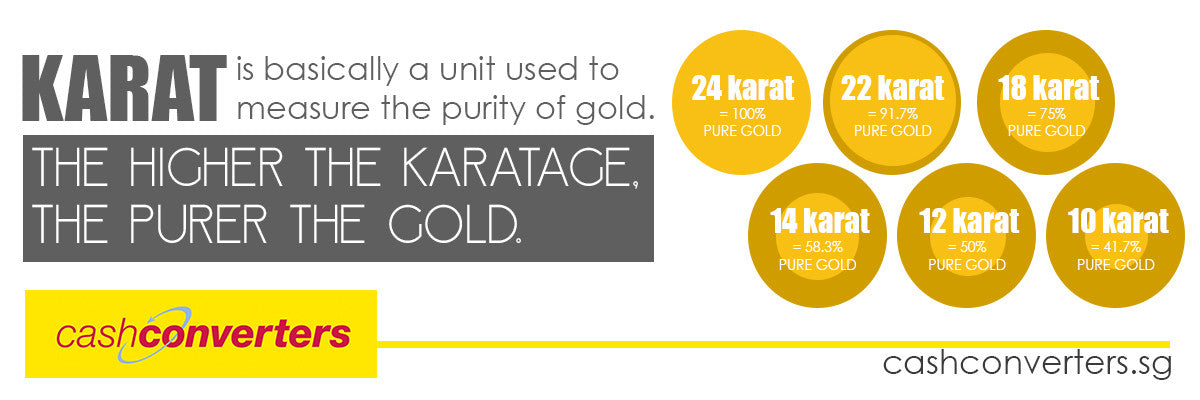 What does karat in gold symbolize?