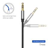 3.5mm Jack Aux Speaker Car Audio Cable