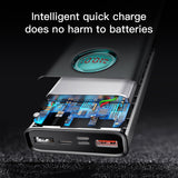 Baseus 20000mAh Quick Charge 3.0 USB Power Bank