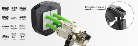 Icotek cable entry systems