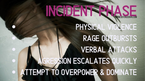 defense divas cycle of abuse incident phase indicators