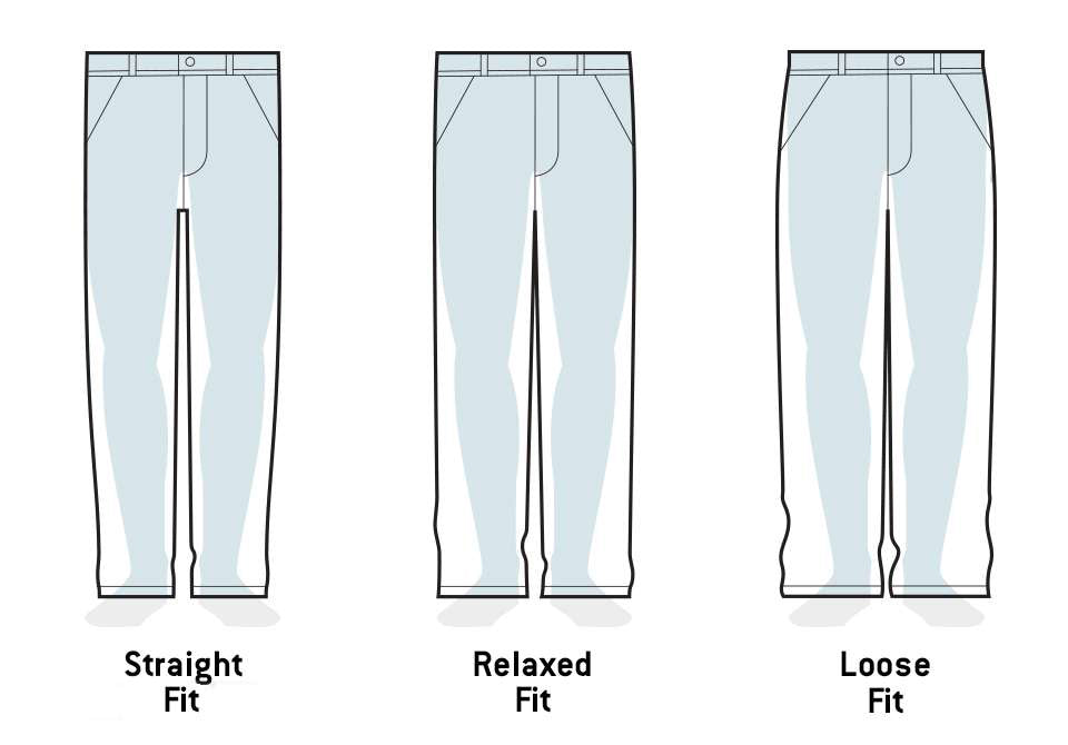 Fit and Style Guide Men's Pants