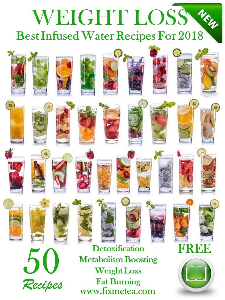Free Ebook!! Best 2018 Infused Water Recipes for Weight Loss