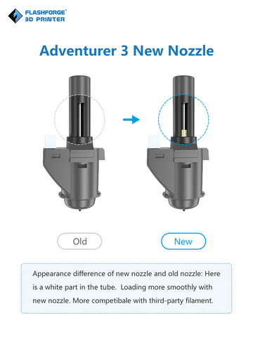 Flashforge Adventurer 3 Nozzle - Version 2