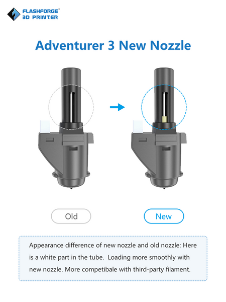 Flashforge Adventurer 3 - Version 2 Nozzle.
