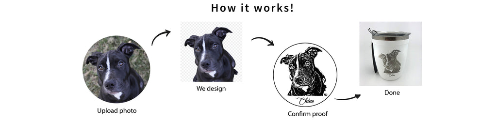 Inside Our Complete Design Process