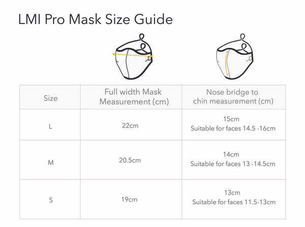 Tropical Birds Pro Mask - Small