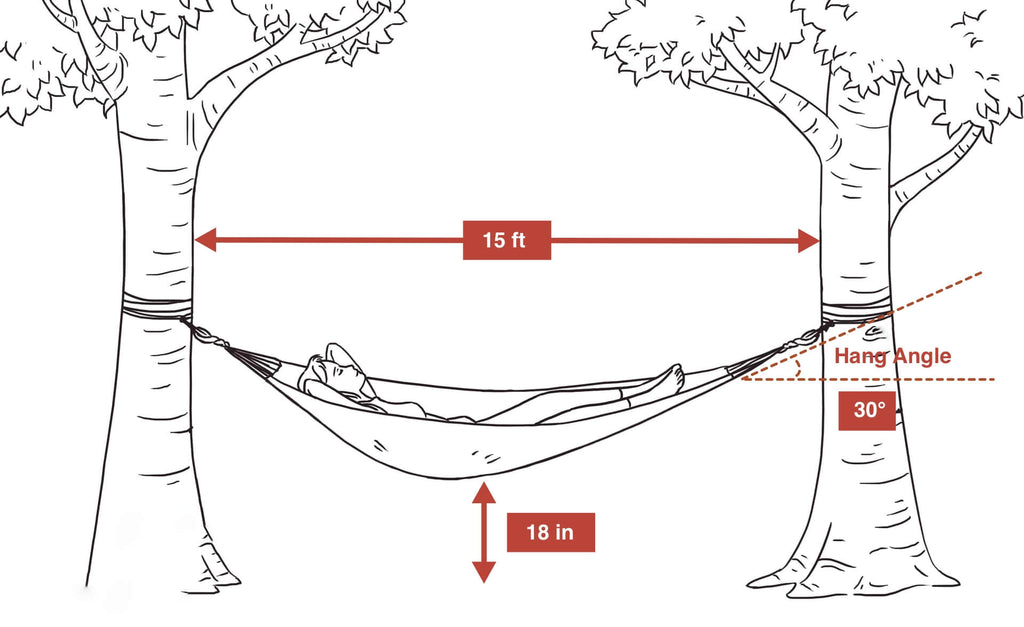 How much space do you need to hang a hammock