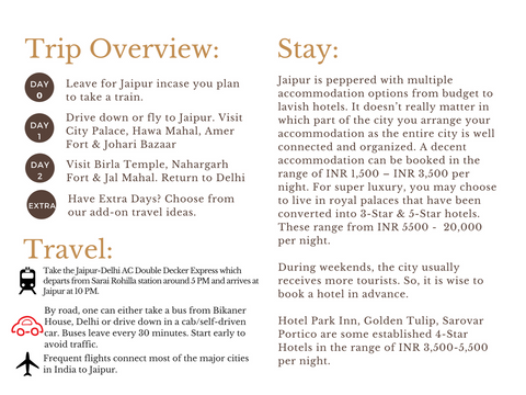 Preview of 2 Day/Weekend Itinerary for Jaipur- download on GoPo
