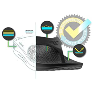 Telic Shoes Footstrike Technology