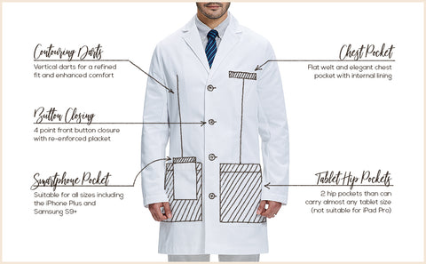 dr-james-professionally-designed-lab-coat-features