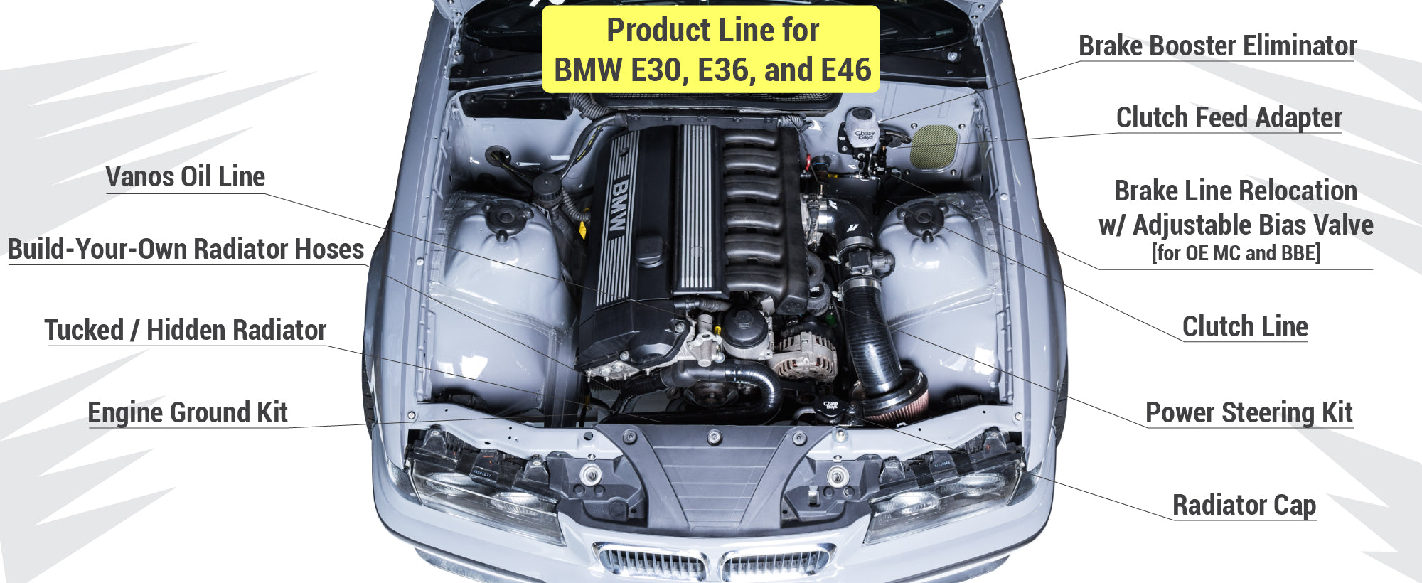 Bmw E36 Air Conditioning Wiring Diagram : Bmw i engine diagram timing wiring