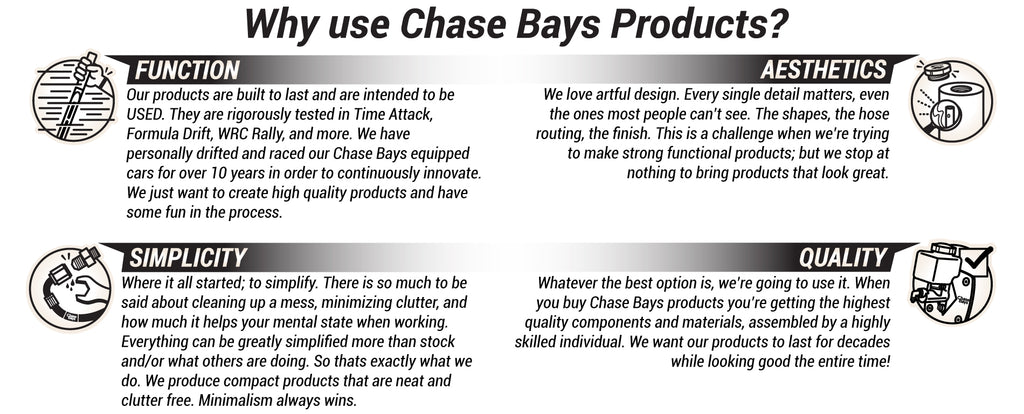 Why use Chase Bays Products