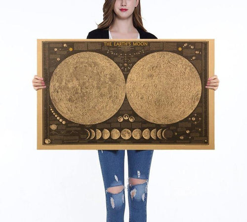 Moon Phases Poster - Decor Devotion