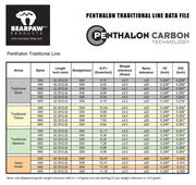 10461 Penthalon Traditional Extreme