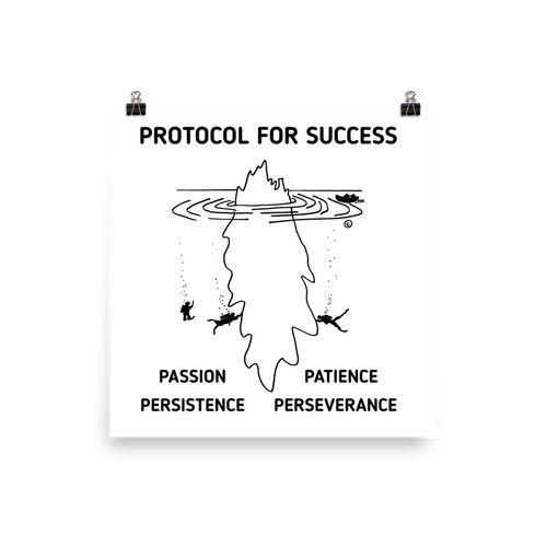 Photo paper poster-PROTOCOL FOR SUCCESS