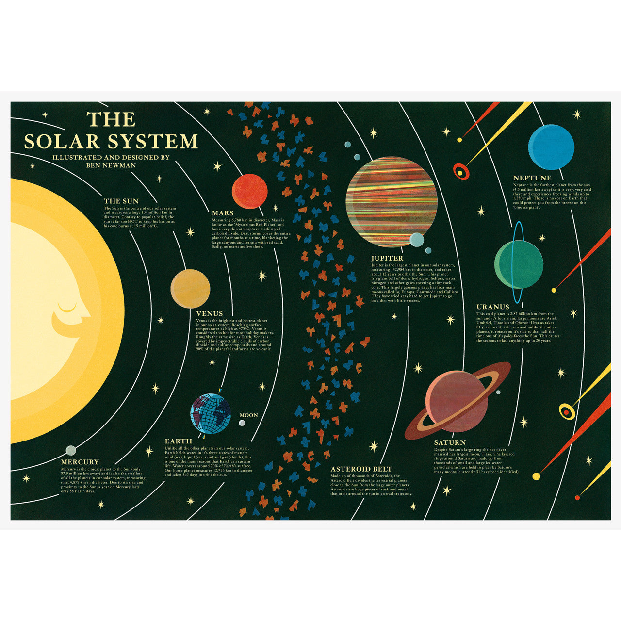the solar system poster by ben newman soma gallery