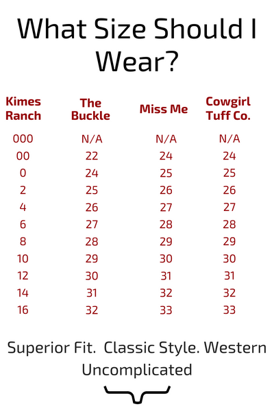 Kimes Ranch Women's Fit Guide (Continued)