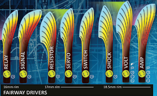MVP Fairway Drivers flight chart for all of the MVP discs to compare