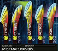 MVP Mid-Range discs flight chart to show how all of their different discs fly