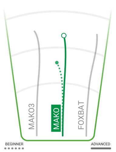 Innova Champion Mako Flight Chart