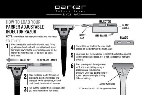 Parker Adjustable Single Edge Injector Review