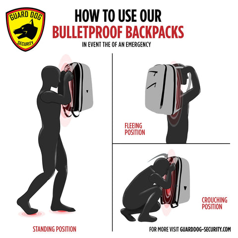 Three ways to use a ballistic protection backpack in a shooting incident
