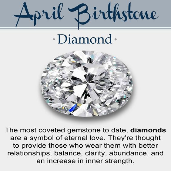 April Birthstone: The Diamond