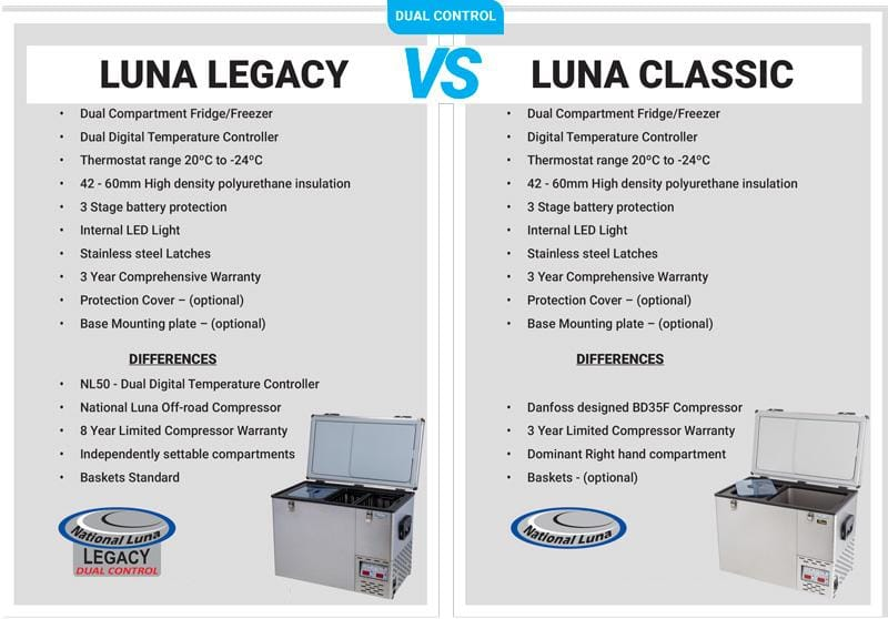 National Luna 110L Legacy Dual Zone Fridge Freezer | NLR110SL
