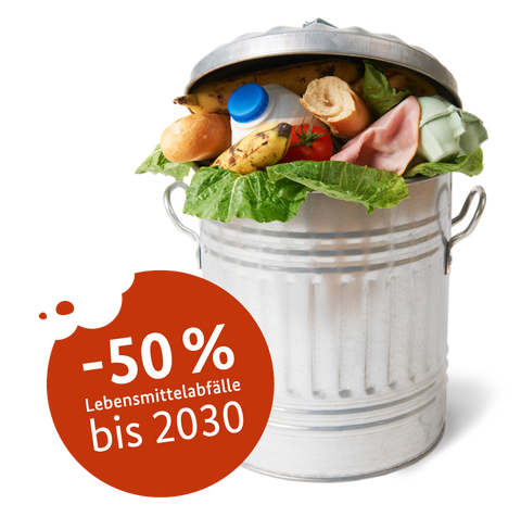 Reduce waste by 50 percent 2030