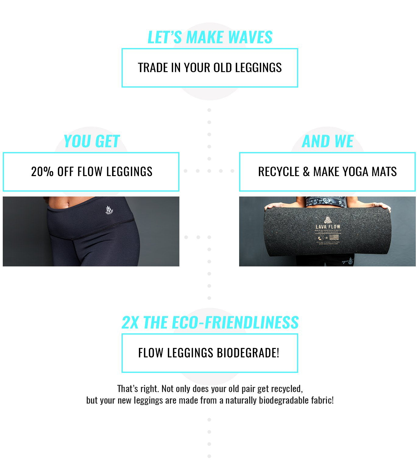 Aqua Vida Legging Trade Up Program