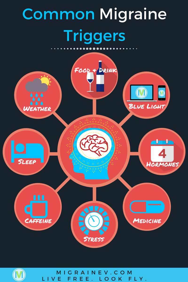 common migraine triggers infographic