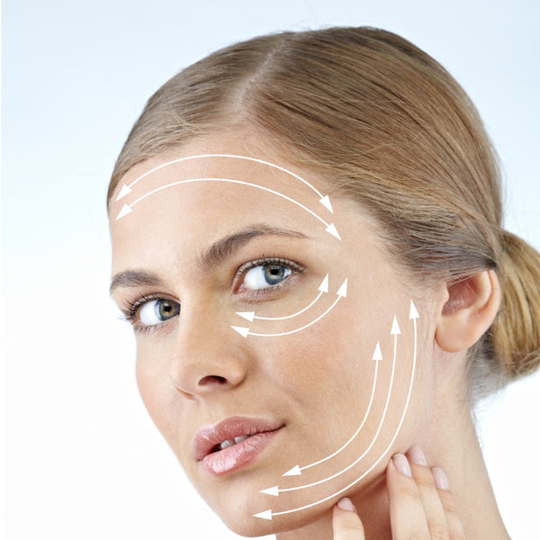 How to DIY lymphatic and Anti-Ageing facial massage