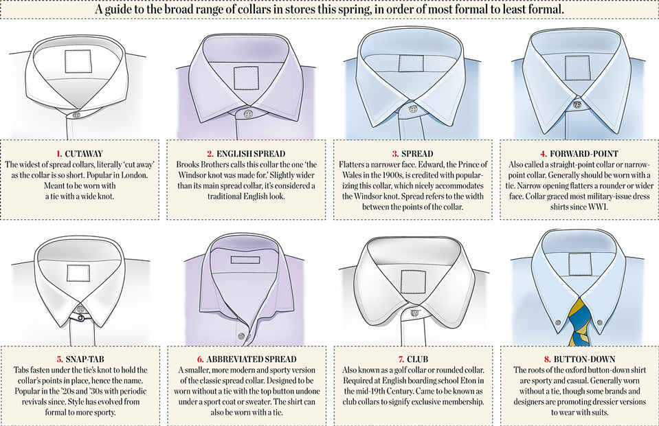 8 Types of shirt collars