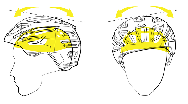 How MIPS Works in Kids Bike Helmet