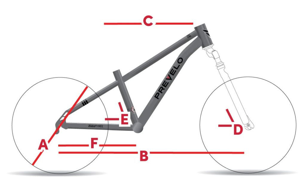 Bicycle Geometry