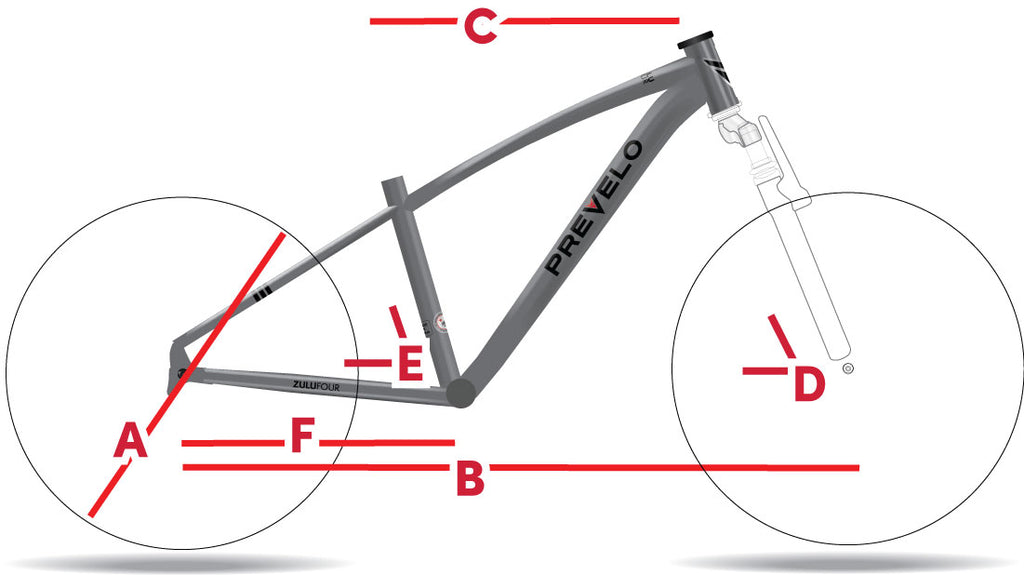 prevelo zulu four geometry