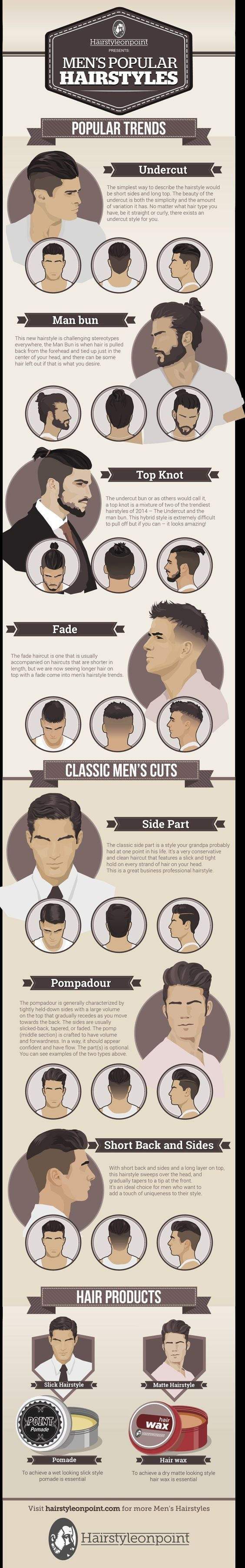 Different hairstyles for men and men's hair products.