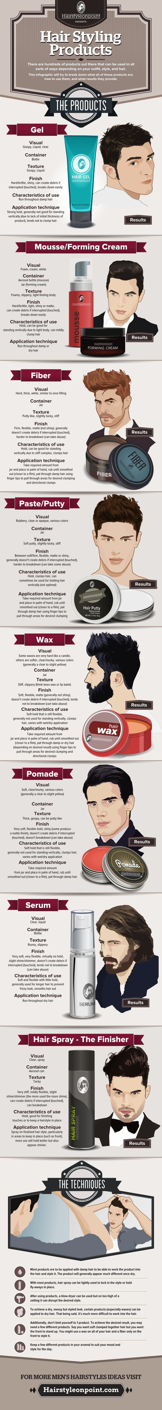 which hair products to use, like clay, hair gel, pomade, fiber, hair spray