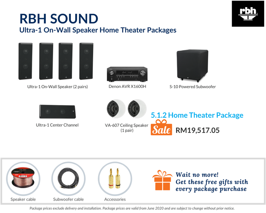 RBH Sound Ultra-1 On-Wall Speaker 5.1.2 Home Theater Package